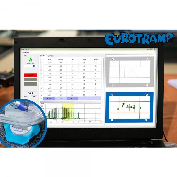 HDTS Trampolin-Messsystem